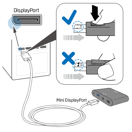 When should I use the Mini DisplayPort on the link box?